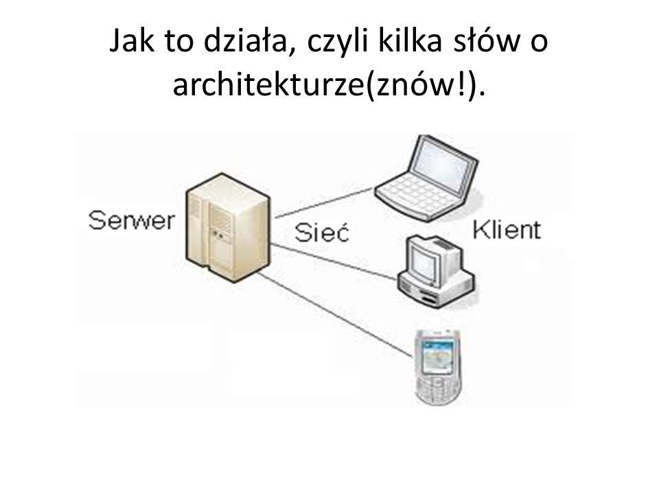 Jak to działa, czyli kilka słów o architekturze(znów!).