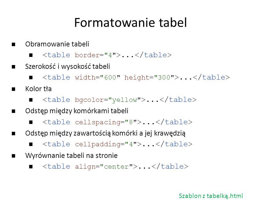 Obramowanie tabeli... Szerokość i wysokość tabeli... Kolor tła... Odstęp między komórkami tabeli... Odstęp między zawartością komórki a jej krawędzią.