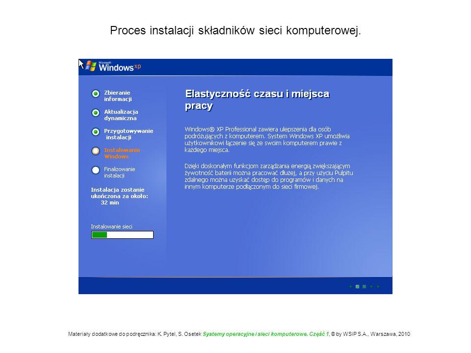 Proces instalacji składników sieci komputerowej. Materiały dodatkowe do podręcznika: K. Pytel, S. Osetek Systemy operacyjne i sieci komputerowe. Część
