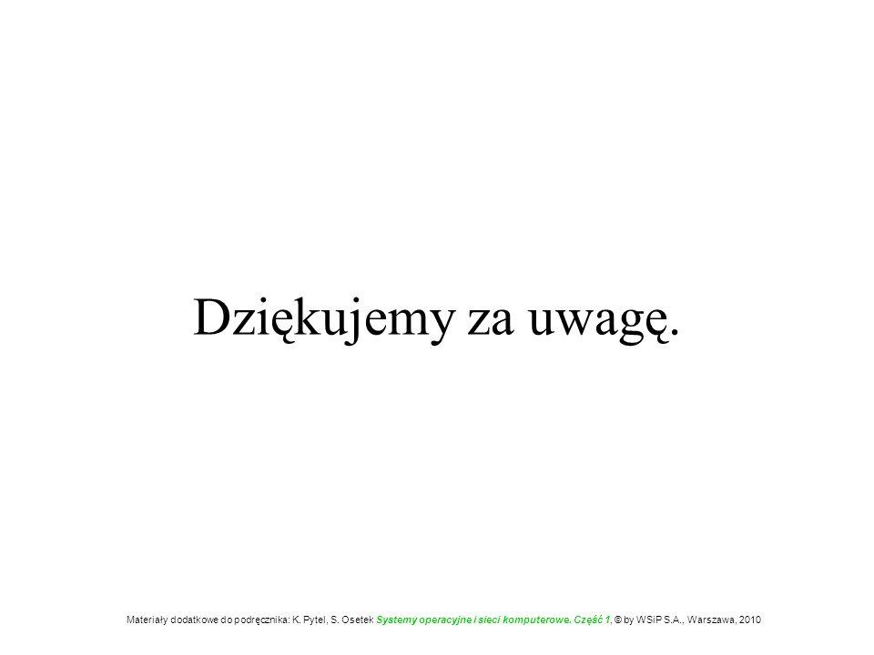 Dziękujemy za uwagę. Materiały dodatkowe do podręcznika: K. Pytel, S. Osetek Systemy operacyjne i sieci komputerowe. Część 1, © by WSiP S.A., Warszawa