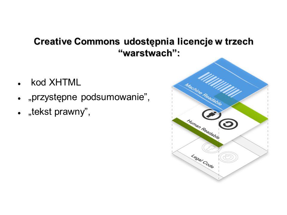 Creative Commons udostępnia licencje w trzechwarstwach: kod XHTML przystępne podsumowanie, tekst prawny,