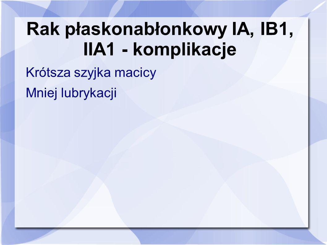 Rak płaskonabłonkowy IA, IB1, IIA1 - komplikacje Krótsza szyjka macicy Mniej lubrykacji