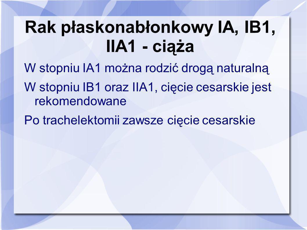 Rak płaskonabłonkowy IA, IB1, IIA1 - ciąża W stopniu IA1 można rodzić drogą naturalną W stopniu IB1 oraz IIA1, cięcie cesarskie jest rekomendowane Po