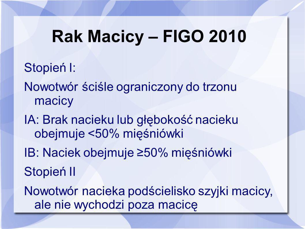 Rak Macicy – FIGO 2010 Stopień I: Nowotwór ściśle ograniczony do trzonu macicy IA: Brak nacieku lub głębokość nacieku obejmuje <50% mięśniówki IB: Nac