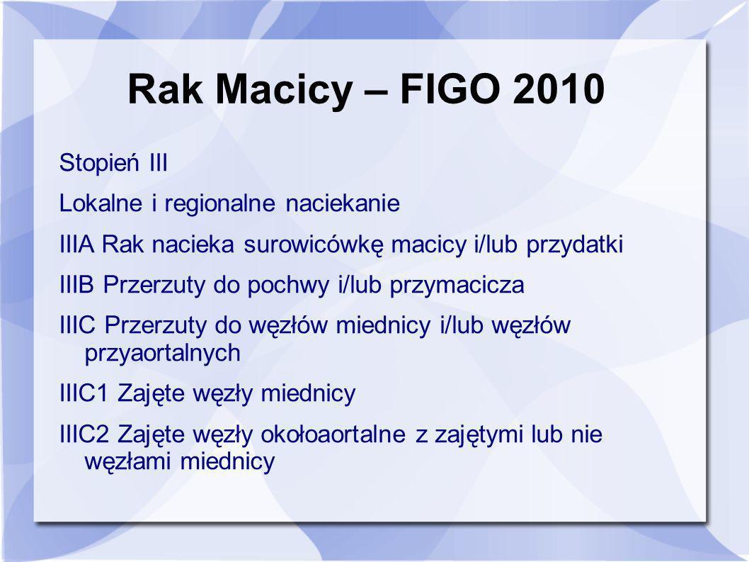 Rak Macicy – FIGO 2010 Stopień III Lokalne i regionalne naciekanie IIIA Rak nacieka surowicówkę macicy i/lub przydatki IIIB Przerzuty do pochwy i/lub