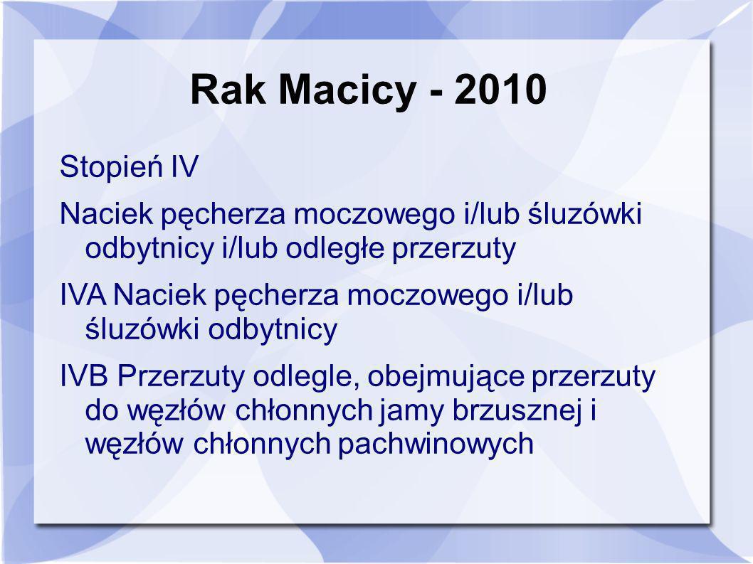 Rak Macicy - 2010 Stopień IV Naciek pęcherza moczowego i/lub śluzówki odbytnicy i/lub odległe przerzuty IVA Naciek pęcherza moczowego i/lub śluzówki o