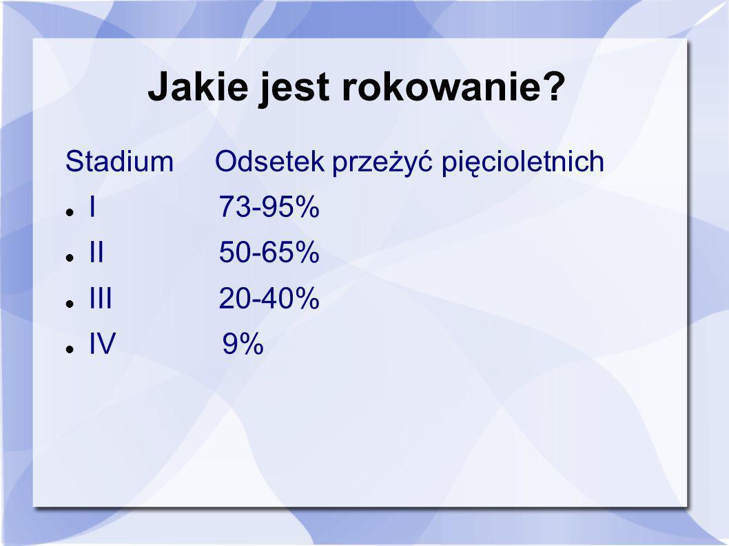 Jakie jest rokowanie? StadiumOdsetek przeżyć pięcioletnich I 73-95% II 50-65% III 20-40% IV 9%