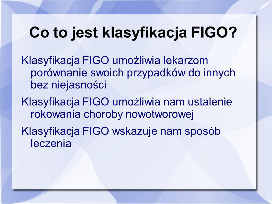 Co to jest klasyfikacja FIGO? Klasyfikacja FIGO umożliwia lekarzom porównanie swoich przypadków do innych bez niejasności Klasyfikacja FIGO umożliwia