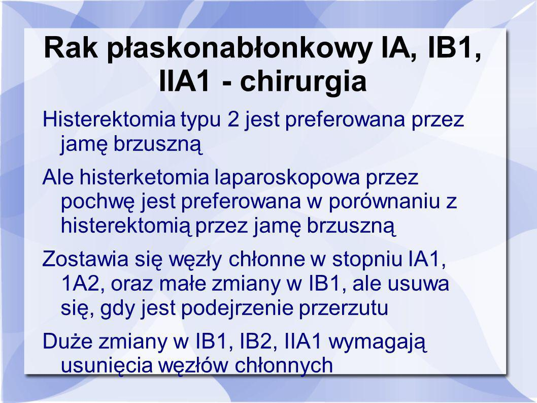 Rak płaskonabłonkowy IA, IB1, IIA1 - chirurgia Histerektomia typu 2 jest preferowana przez jamę brzuszną Ale histerketomia laparoskopowa przez pochwę