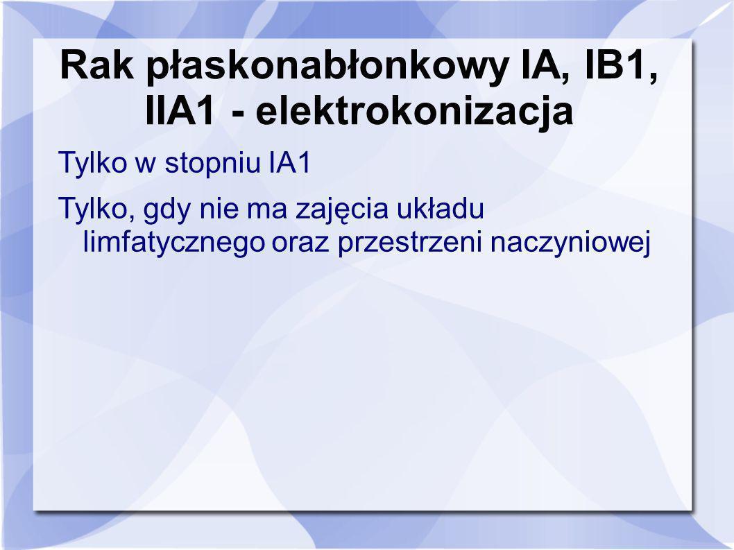 Rak płaskonabłonkowy IA, IB1, IIA1 - elektrokonizacja Tylko w stopniu IA1 Tylko, gdy nie ma zajęcia układu limfatycznego oraz przestrzeni naczyniowej
