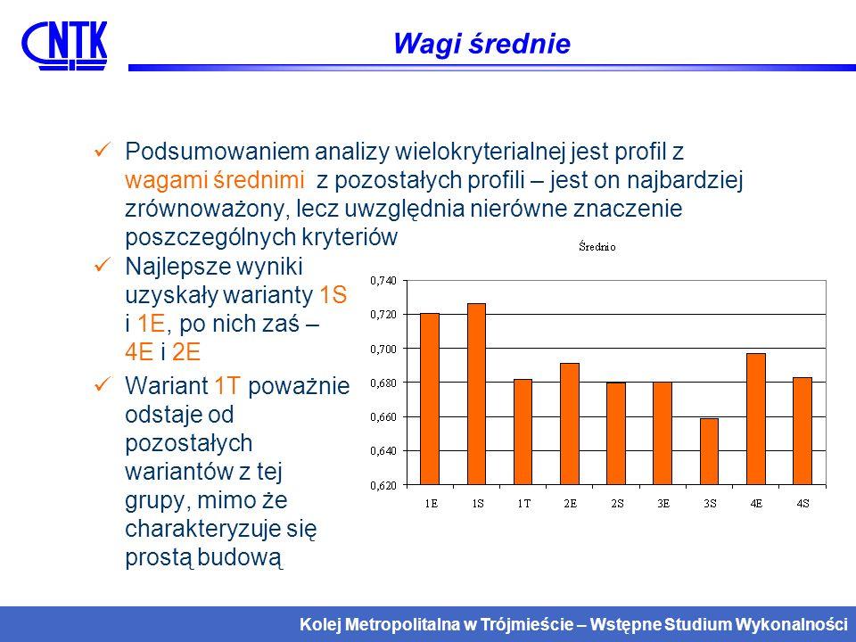 Kolej Metropolitalna w Trójmieście – Wstępne Studium Wykonalności Ostateczne rekomendacje (1) Najlepiej ocenianym wariantem jest najprostszy wariant 1S.