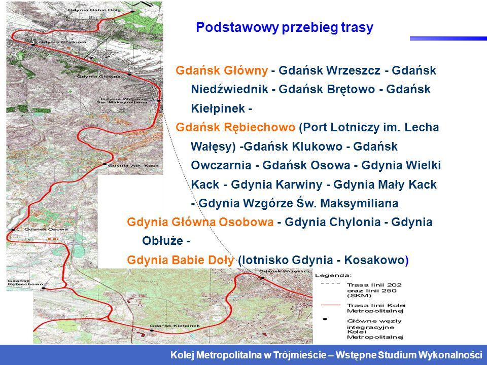 Kolej Metropolitalna w Trójmieście – Wstępne Studium Wykonalności Porównywane warianty W wsw rozpatrywano 4 podstawowe warianty inwestycji: –1 – najprostszy i najtańszy – z włączeniem KM w linię 202 (dalekobieżną) oraz skrzyżowaniami kolizyjnymi; –2 – z włączeniem KM w linię SKM oraz skrzyżowaniami kolizyjnymi (z wyjątkiem Gdańska Wrzeszcza); –3 – pełny – z włączeniem w linię SKM i skrzyżowaniami bezkolizyjnymi, a także obsługą p.o.