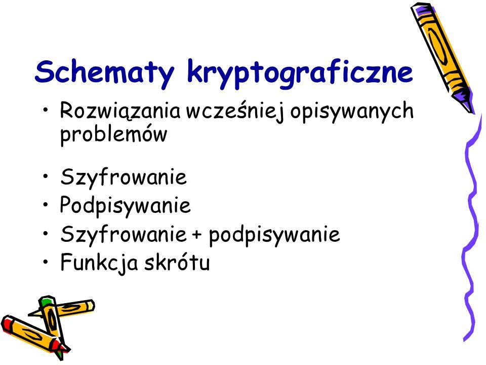 Schematy kryptograficzne Rozwiązania wcześniej opisywanych problemów Szyfrowanie Podpisywanie Szyfrowanie + podpisywanie Funkcja skrótu
