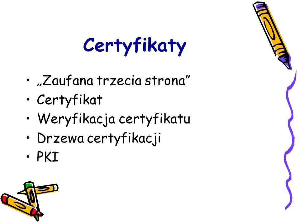 Certyfikaty Zaufana trzecia strona Certyfikat Weryfikacja certyfikatu Drzewa certyfikacji PKI