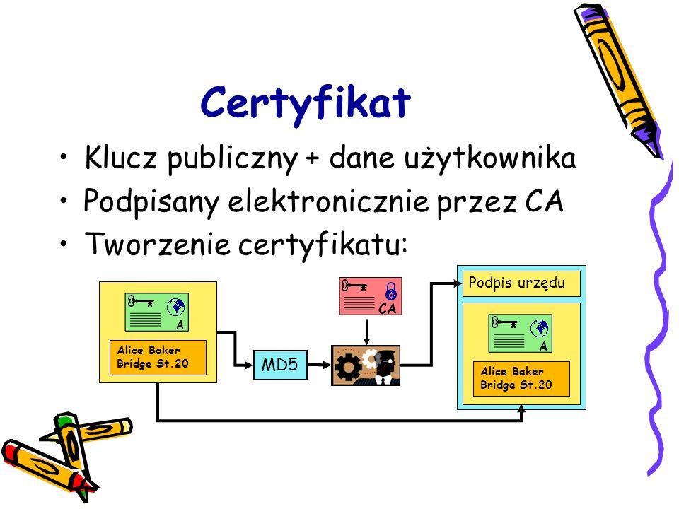 Certyfikat Klucz publiczny + dane użytkownika Podpisany elektronicznie przez CA Tworzenie certyfikatu: Alice Baker Bridge St.20 MD5 Alice Baker Bridge