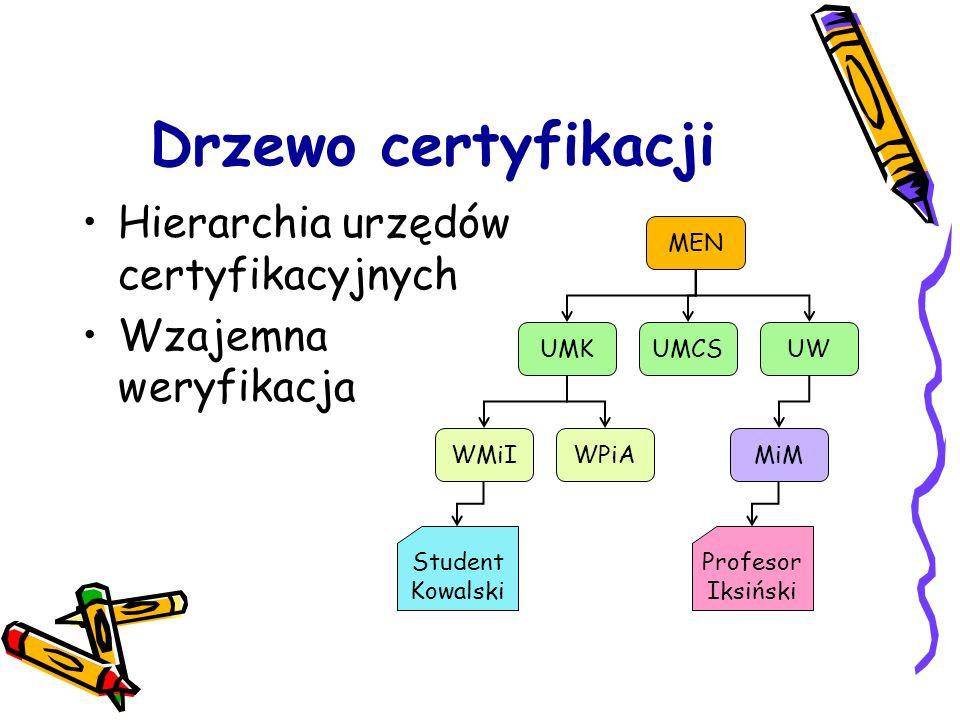 Drzewo certyfikacji Hierarchia urzędów certyfikacyjnych Wzajemna weryfikacja MEN UWUMCSUMK WPiAWMiIMiM Student Kowalski Profesor Iksiński