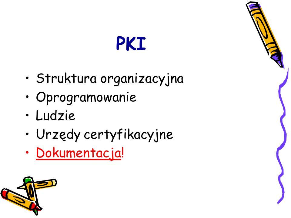 PKI Struktura organizacyjna Oprogramowanie Ludzie Urzędy certyfikacyjne Dokumentacja!