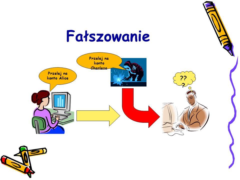 Poczta elektroniczna Poufna komunikacja Wiarygodne podpisywanie –ZUS –Urząd Skarbowy