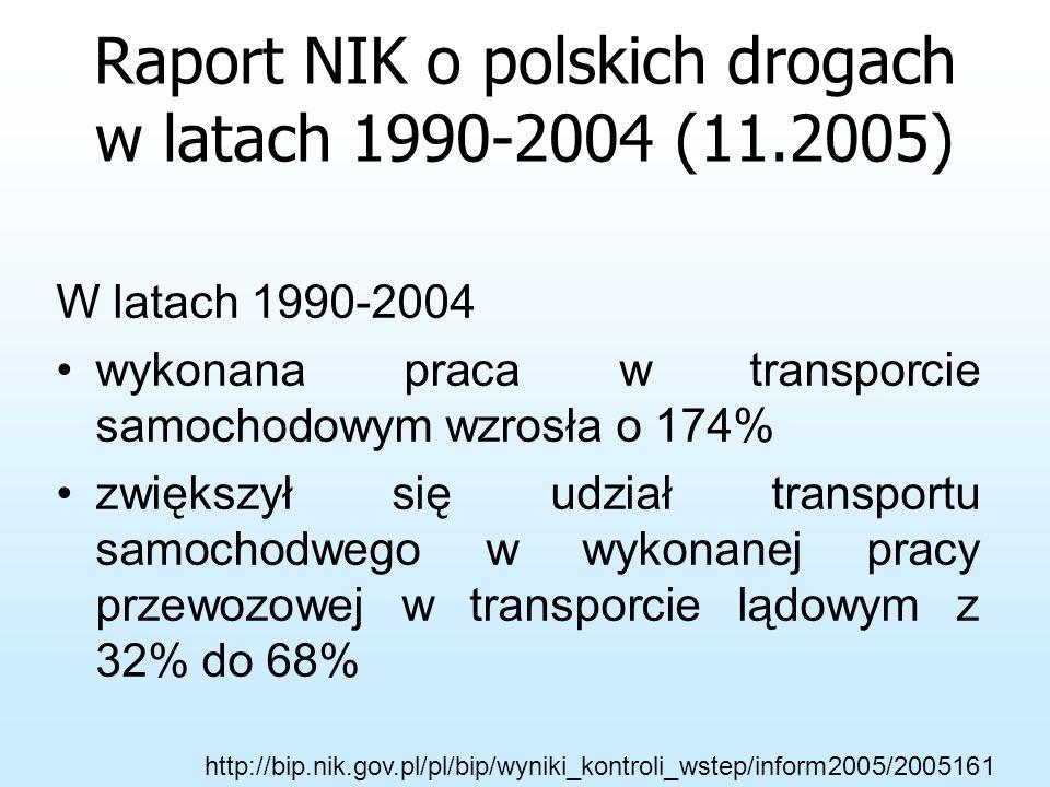 0% 20% 40% 60% 80% 100% 1990199219941996199820002002 Przewozy ładunków transportem kolejowym Przewozy ładunków transportem drogowym Struktura gałęziow