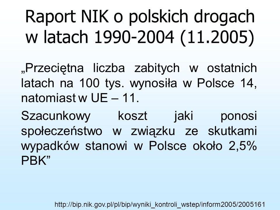 Liczba zabitych osób na 100 wypadków 3 11 POLSKA UNIA EUROPEJSKA Prezentacja NIK