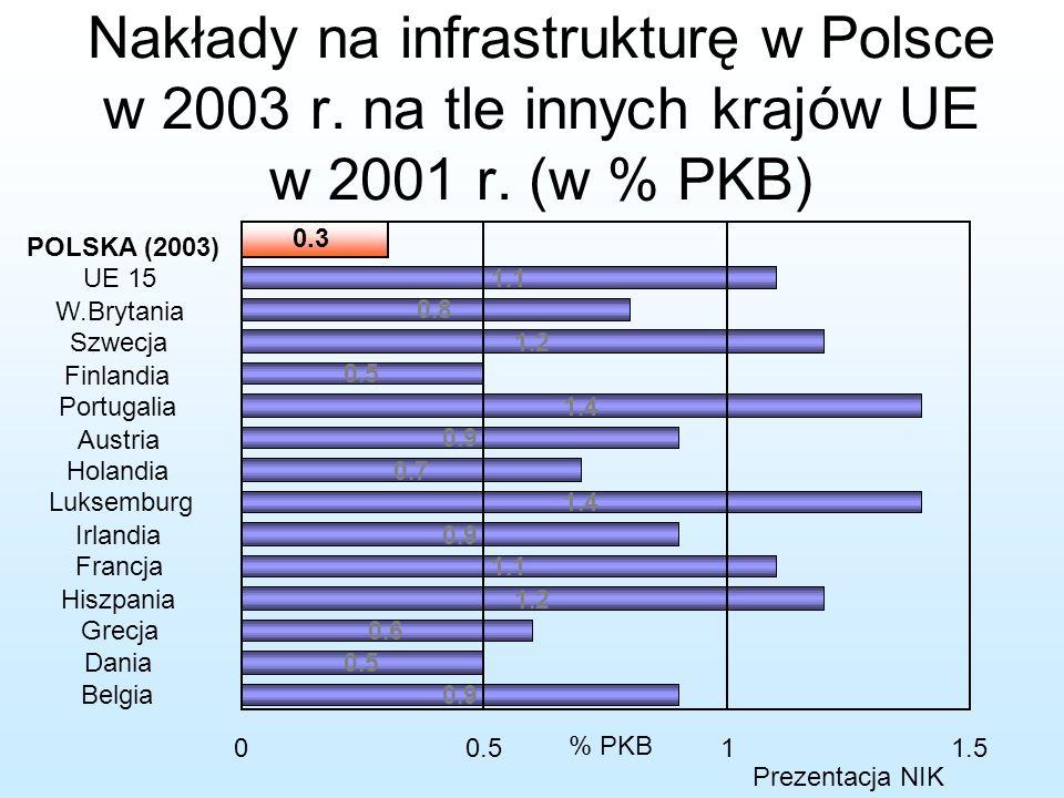 http://bip.nik.gov.pl/pl/bip/wyniki_kontroli_wstep/inform2005/2005161