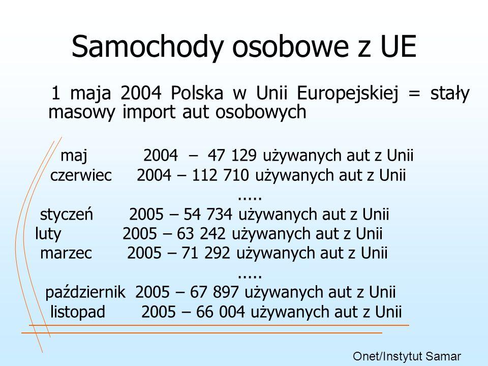Infrastruktura (wg Wikipedia.pl) - to podstawowe urządzenia, budynki i instytucje usługowe, których istnienie jest niezbędne do prawidłowego funkcjono