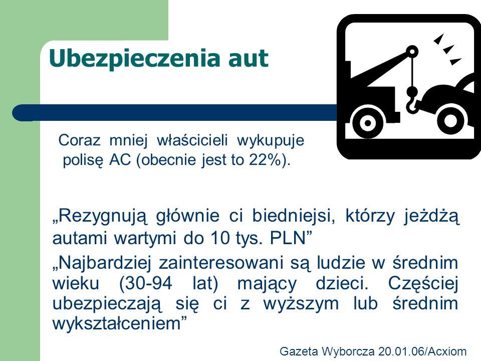 Środowisko naturalne sprowadzamy samochody wycofywane w UE (nie spełniające np. Euro 1) wiele samochodów jest porzucanych, nie trafia do 243 stacji de