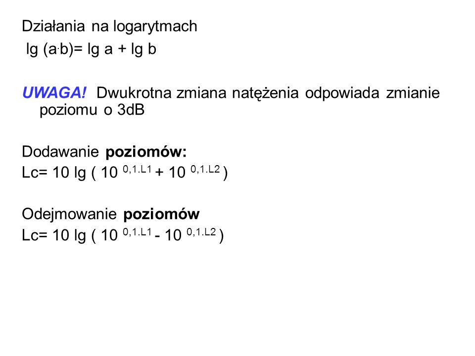 Działania na logarytmach lg (a. b)= lg a + lg b UWAGA! Dwukrotna zmiana natężenia odpowiada zmianie poziomu o 3dB Dodawanie poziomów: Lc= 10 lg ( 10 0