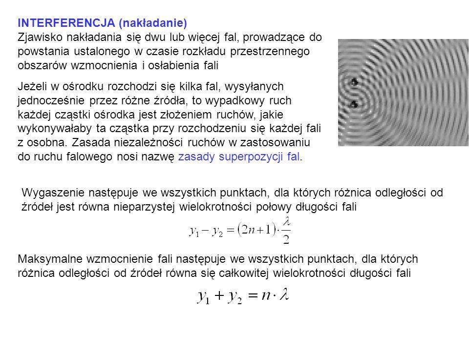 INTERFERENCJA (nakładanie) Zjawisko nakładania się dwu lub więcej fal, prowadzące do powstania ustalonego w czasie rozkładu przestrzennego obszarów wz