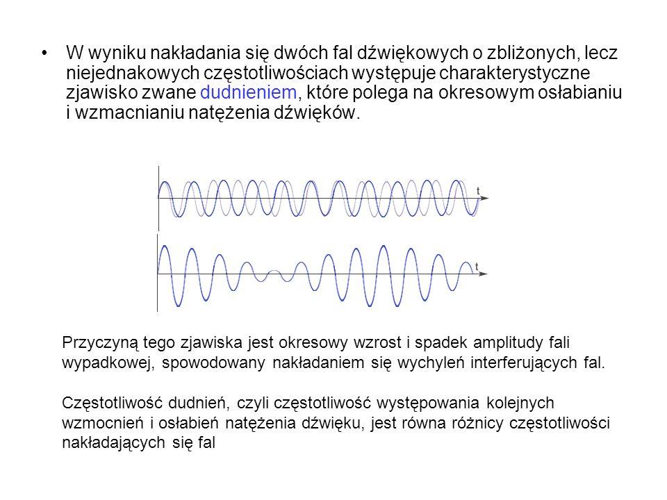 W wyniku nakładania się dwóch fal dźwiękowych o zbliżonych, lecz niejednakowych częstotliwościach występuje charakterystyczne zjawisko zwane dudnienie