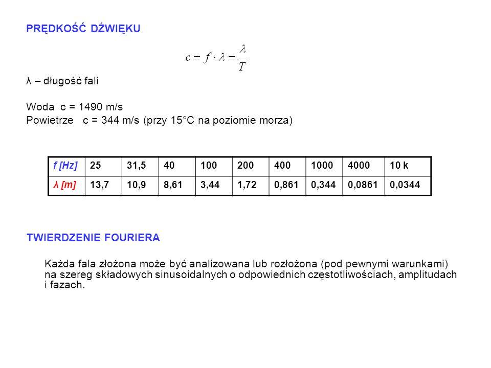PRĘDKOŚĆ DŹWIĘKU λ – długość fali Woda c = 1490 m/s Powietrze c = 344 m/s (przy 15°C na poziomie morza) TWIERDZENIE FOURIERA Każda fala złożona może b