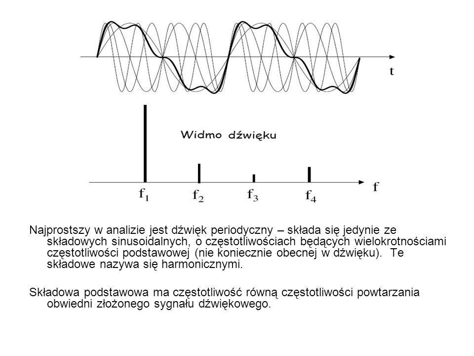 Najprostszy w analizie jest dźwięk periodyczny – składa się jedynie ze składowych sinusoidalnych, o częstotliwościach będących wielokrotnościami częst