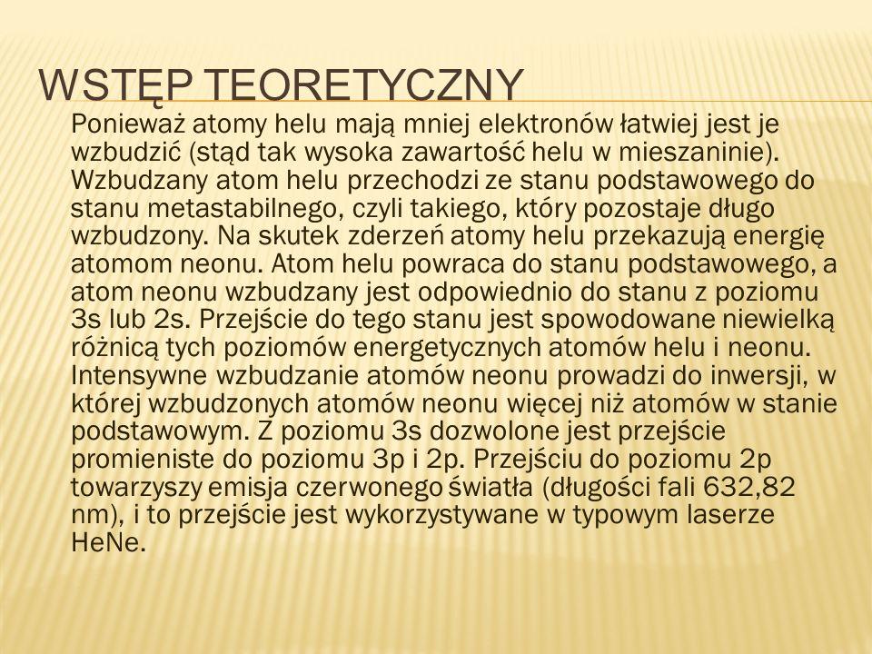 WSTĘP TEORETYCZNY Interferometr Fábry – Perot - czyli kluczowy element naszego stanowiska.