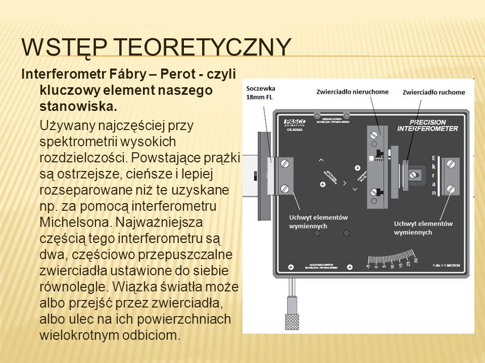 WSTĘP TEORETYCZNY Interferometr Fábry – Perot - czyli kluczowy element naszego stanowiska. Używany najczęściej przy spektrometrii wysokich rozdzielczo