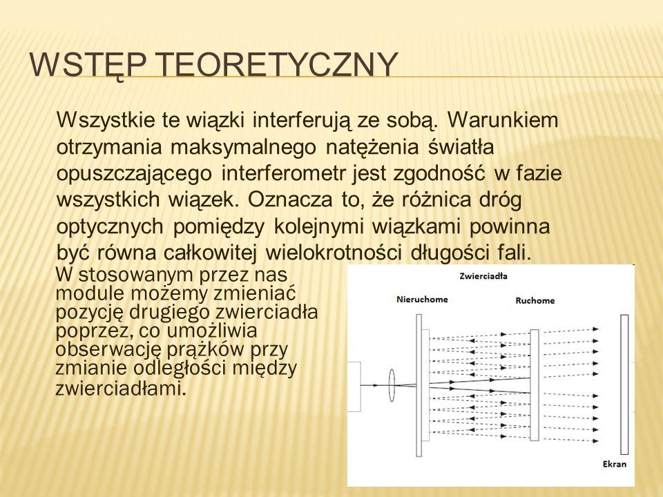 Interferencja – jest zjawiskiem nakładania się dwóch lub więcej fal.