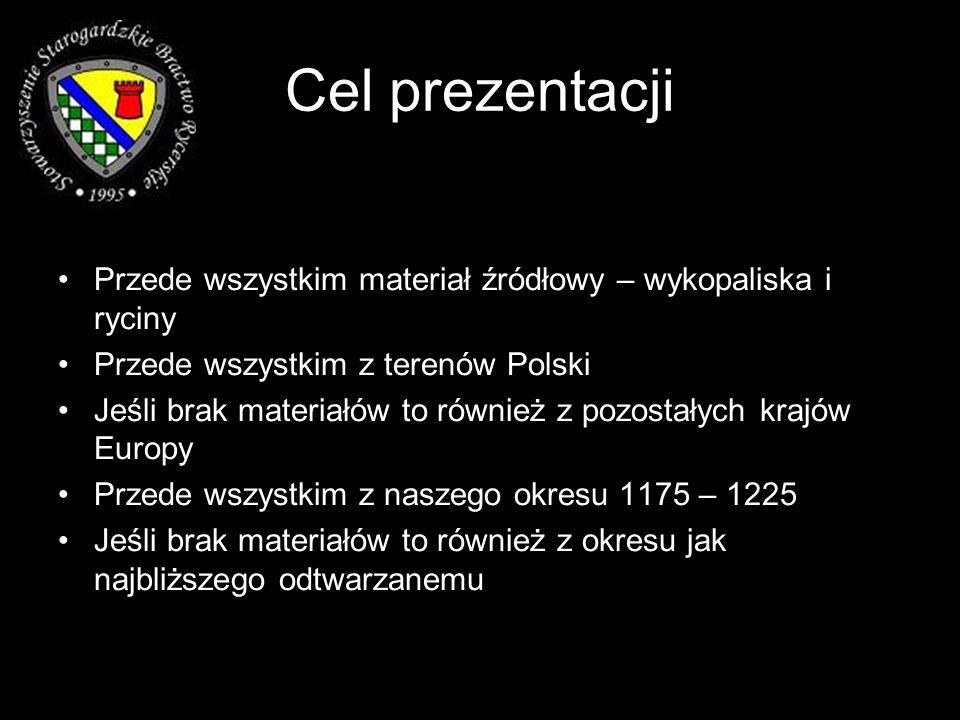 Cel prezentacji Przede wszystkim materiał źródłowy – wykopaliska i ryciny Przede wszystkim z terenów Polski Jeśli brak materiałów to również z pozosta