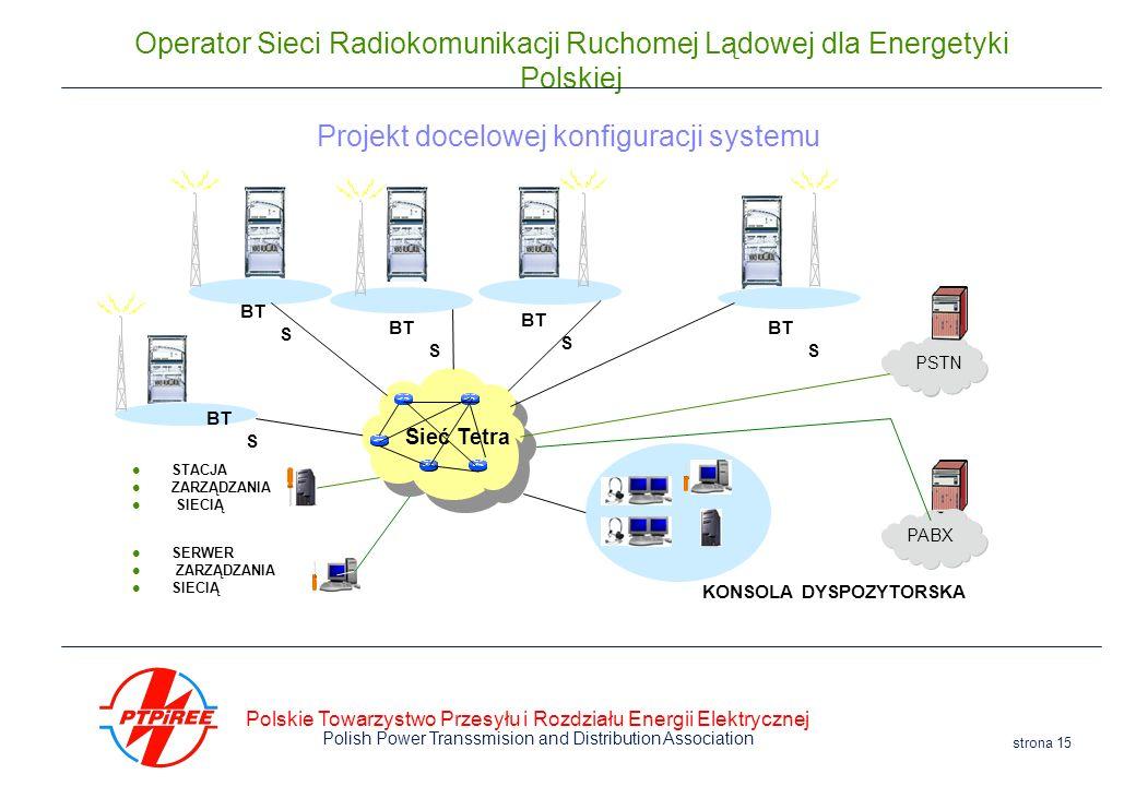 Polskie Towarzystwo Przesyłu i Rozdziału Energii Elektrycznej Polish Power Transsmision and Distribution Association strona 15 Operator Sieci Radiokom