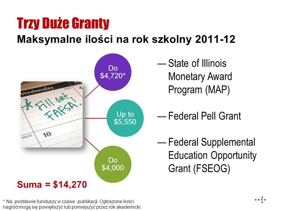 Maksymalne ilości na rok szkolny 2011-12 Trzy Duże Granty Do $4,720* Up to $5,550 Do $4,000 State of Illinois Monetary Award Program (MAP) Federal Pel