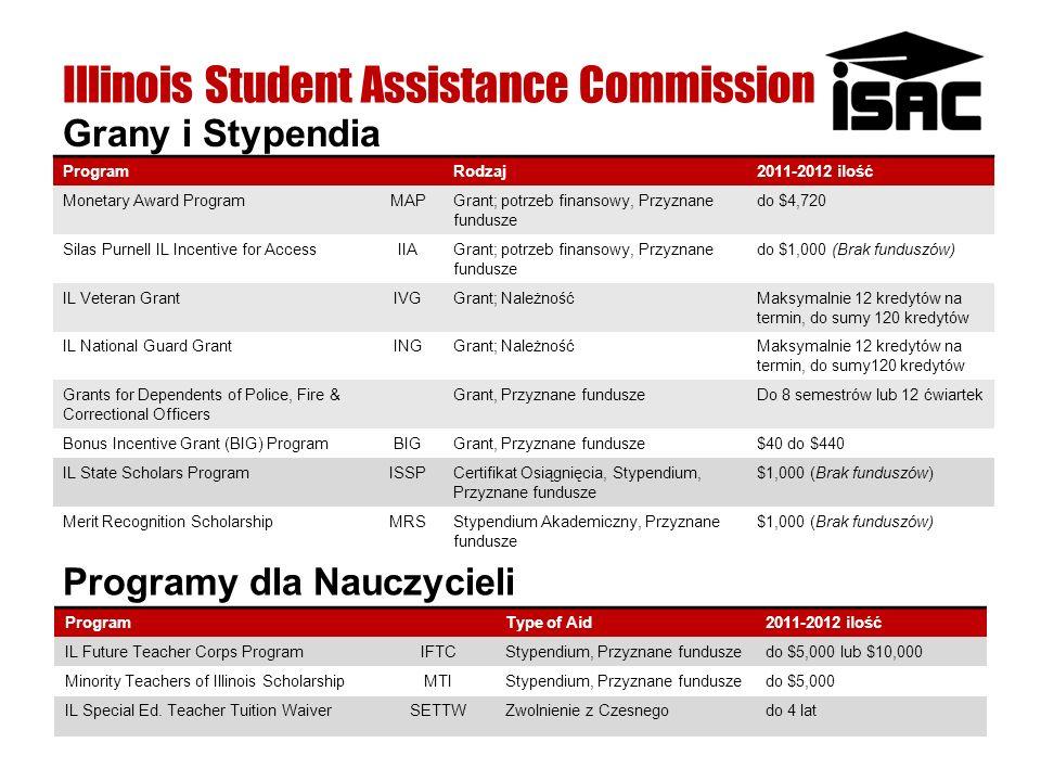 Grany i Stypendia Illinois Student Assistance Commission ProgramRodzaj2011-2012 ilość Monetary Award ProgramMAPGrant; potrzeb finansowy, Przyznane fun