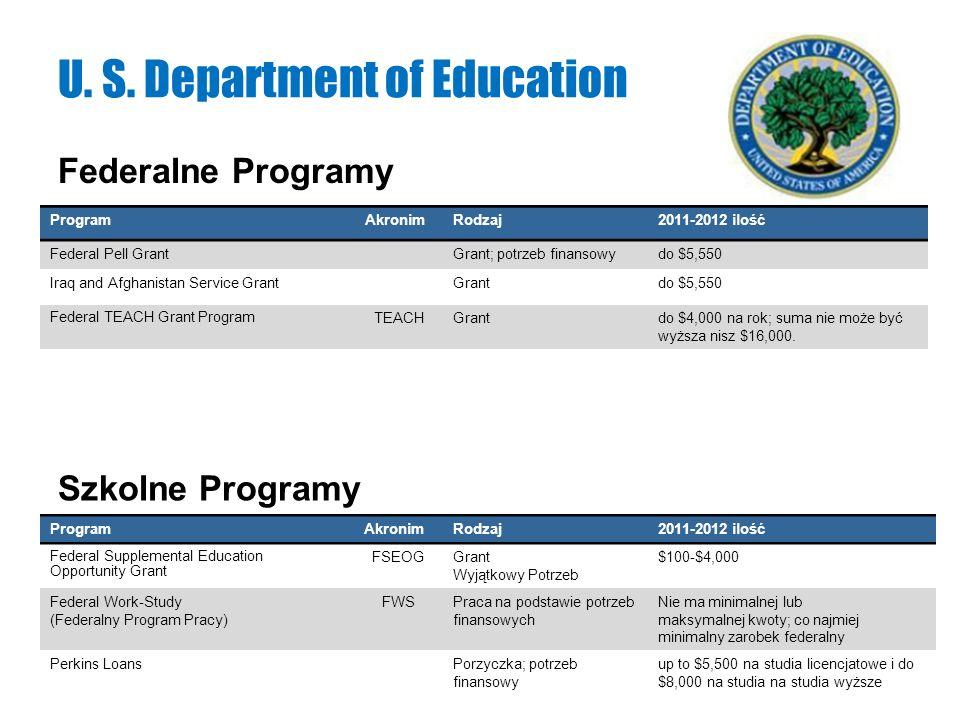 Federalne Programy U. S. Department of Education ProgramAkronimRodzaj2011-2012 ilość Federal Pell GrantGrant; potrzeb finansowydo $5,550 Iraq and Afgh