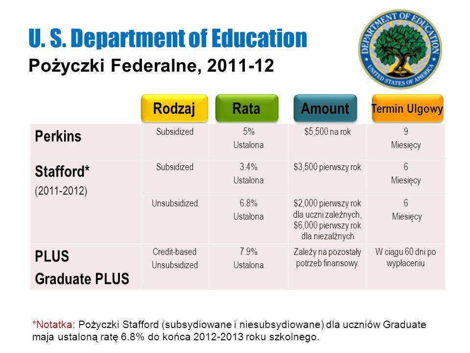 Pożyczki Federalne, 2011-12 U. S. Department of Education Rodzaj Termin Ulgowy Rata Perkins Subsidized5% Ustalona $5,500 na rok9 Miesięcy Stafford* (2