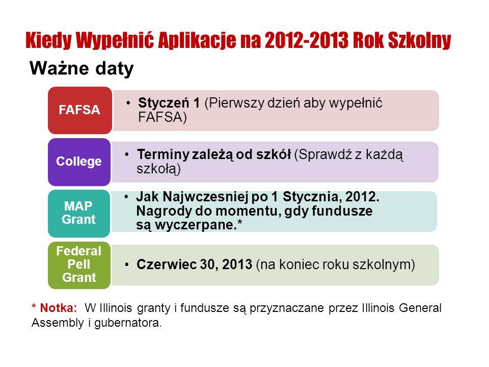 Styczeń 1 (Pierwszy dzień aby wypełnić FAFSA) FAFSA Terminy zależą od szkół (Sprawdź z każdą szkołą) College Jak Najwczesniej po 1 Stycznia, 2012. Nag