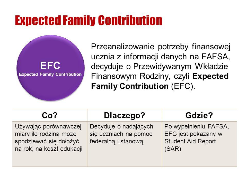 Przeanalizowanie potrzeby finansowej ucznia z informacji danych na FAFSA, decyduje o Przewidywanym Wkładzie Finansowym Rodziny, czyli Expected Family