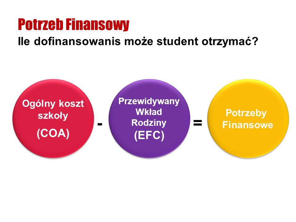 Ogólny koszt szkoły (COA) Ogólny koszt szkoły (COA) Przewidywany Wkład Rodziny (EFC) Przewidywany Wkład Rodziny (EFC) Potrzeby Finansowe Potrzeby Fina