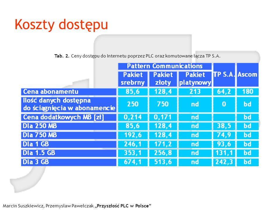 Marcin Suszkiewicz, Przemysław Pawełczak Przyszłość PLC w Polsce Koszty dostępu Tab. 2. Ceny dostępu do Internetu poprzez PLC oraz komutowane łącza TP