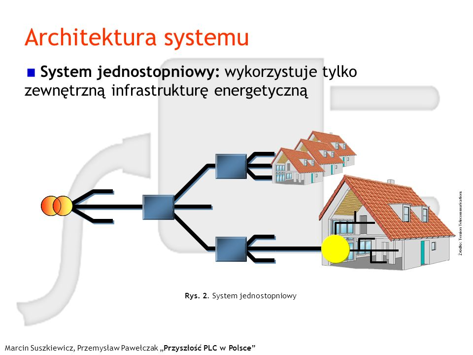 Architektura systemu System jednostopniowy: wykorzystuje tylko zewnętrzną infrastrukturę energetyczną Marcin Suszkiewicz, Przemysław Pawełczak Przyszł