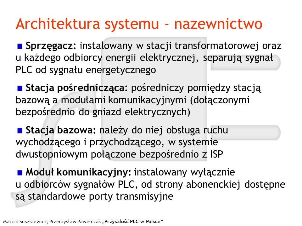 Architektura systemu firmy Ascom Marcin Suszkiewicz, Przemysław Pawełczak Przyszłość PLC w Polsce Nomenklatura systemu PLC firmy Ascom: Stacja bazowa = kontroler zewnętrzny (Outdoor Master OM) Stacja pośrednicząca = punkt dostępu (Outdoor Access Point OAP)