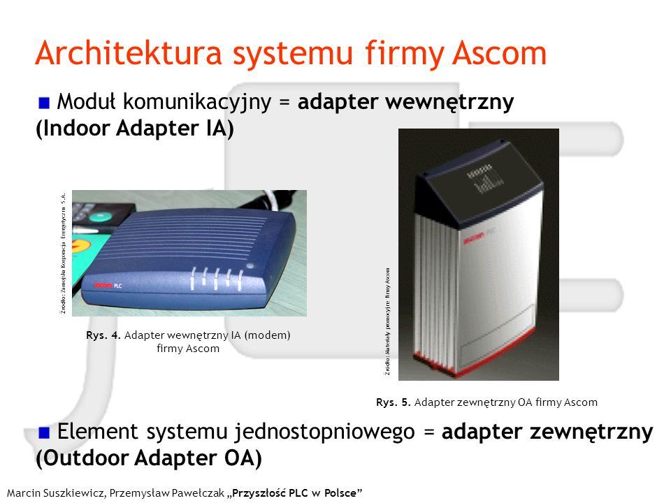Architektura systemu firmy Ascom Marcin Suszkiewicz, Przemysław Pawełczak Przyszłość PLC w Polsce Rys. 4. Adapter wewnętrzny IA (modem) firmy Ascom Źr