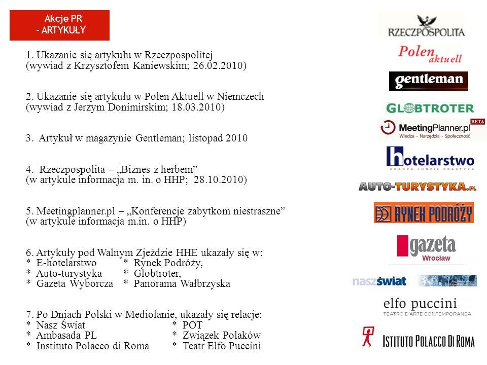 Walne Zgromadzenie HHE w Polsce (Pałac Wojanów i Zamek na Skale) oraz konferencja prasowa Stworzenie profilu HHP na portalu społecznościowym facebook + kampanie promocyjne Wysyłka ulotek do Polskiej Organizacja Turystycznej w Amsterdamie (+ spotkanie), Sztokholmie, Madrycie, Rzymie (+spotkanie) Spotkanie z przedstawicielem Historic Hotels of Benelux + przekazanie ulotek HHP Udział w konkursie fotograficznym Turystyka set jetting.