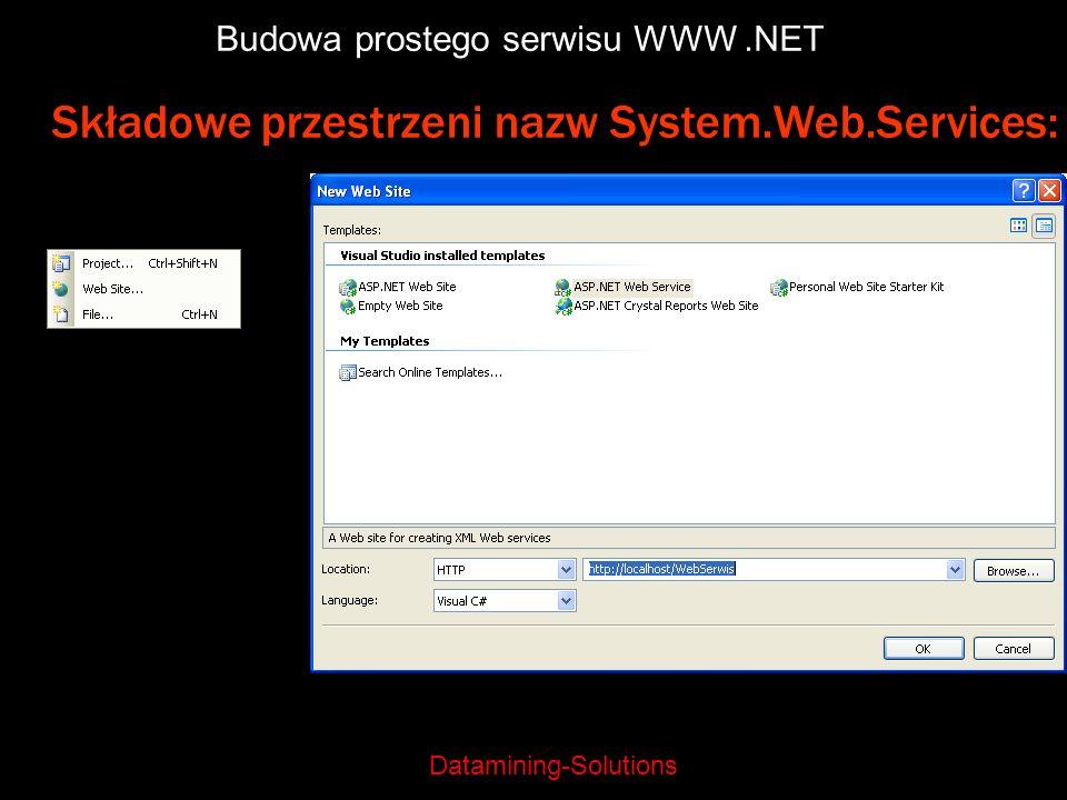 Datamining-Solutions Budowa prostego serwisu WWW.NET Składowe przestrzeni nazw System.Web.Services: